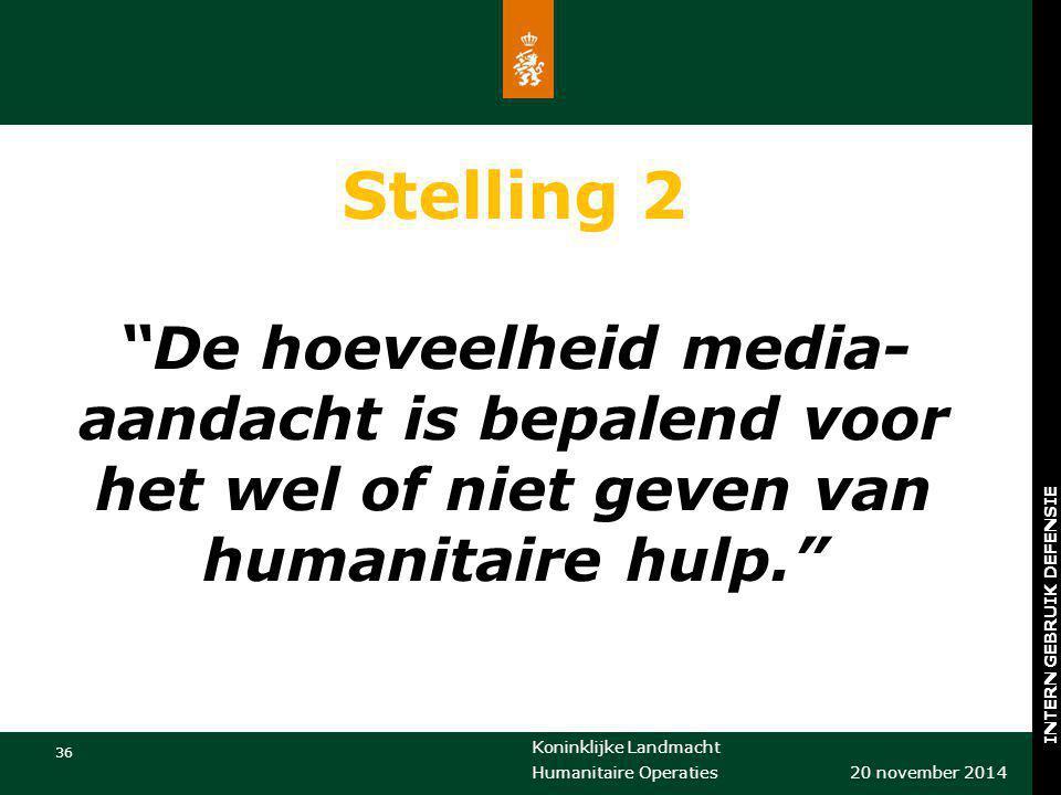 Stelling 2 De hoeveelheid media-aandacht is bepalend voor het wel of niet geven van humanitaire hulp.