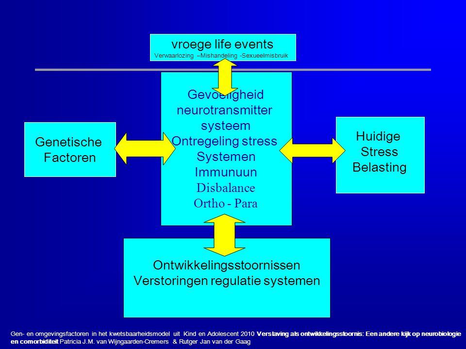 Ontwikkelingsstoornissen Verstoringen regulatie systemen