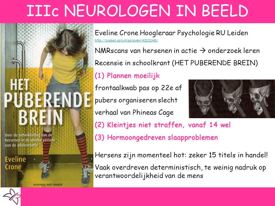 IIIc NEUROLOGEN IN BEELD