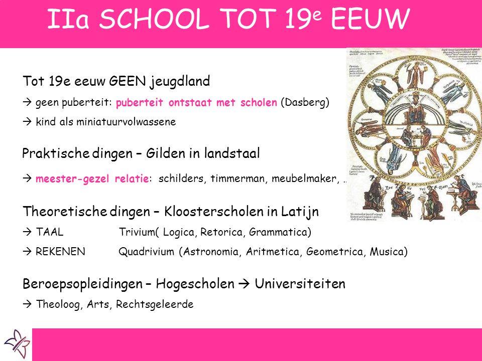 IIa SCHOOL TOT 19e EEUW Tot 19e eeuw GEEN jeugdland
