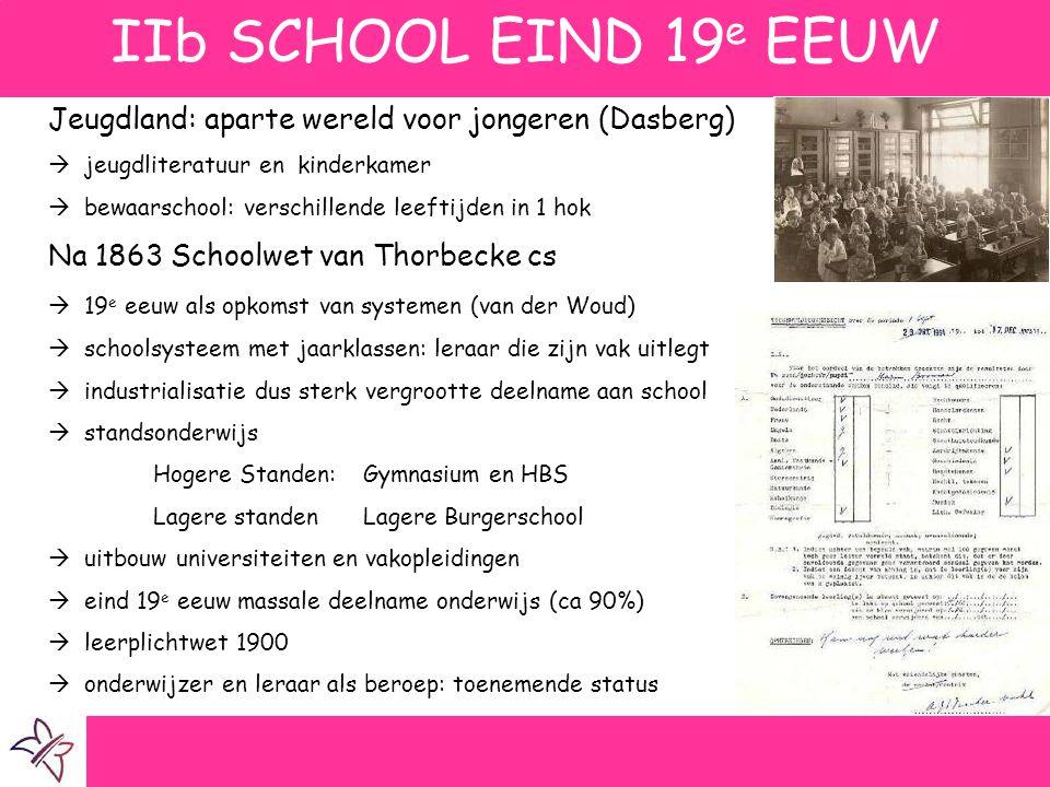 IIb SCHOOL EIND 19e EEUW Jeugdland: aparte wereld voor jongeren (Dasberg)  jeugdliteratuur en kinderkamer.