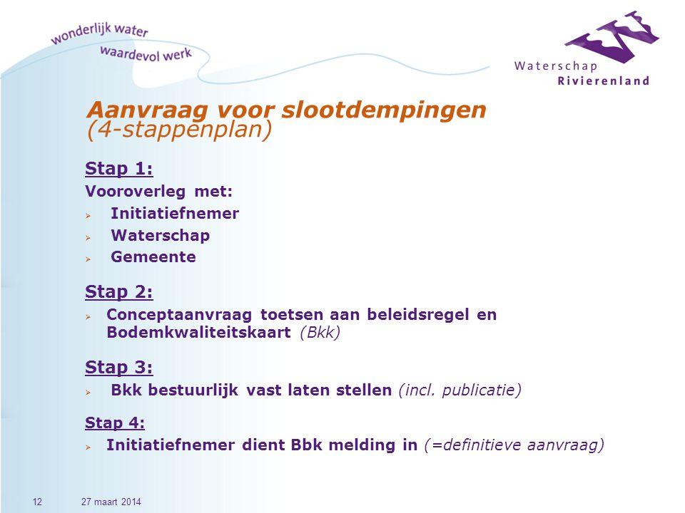 Aanvraag voor slootdempingen (4-stappenplan)