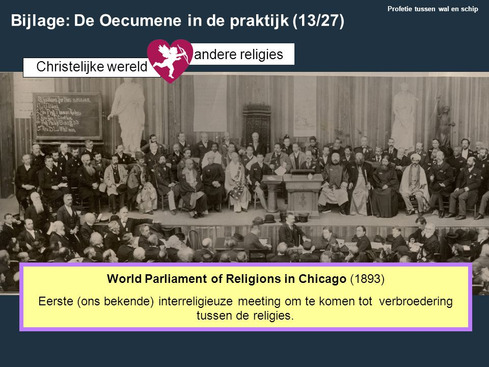 World Parliament of Religions in Chicago (1893)