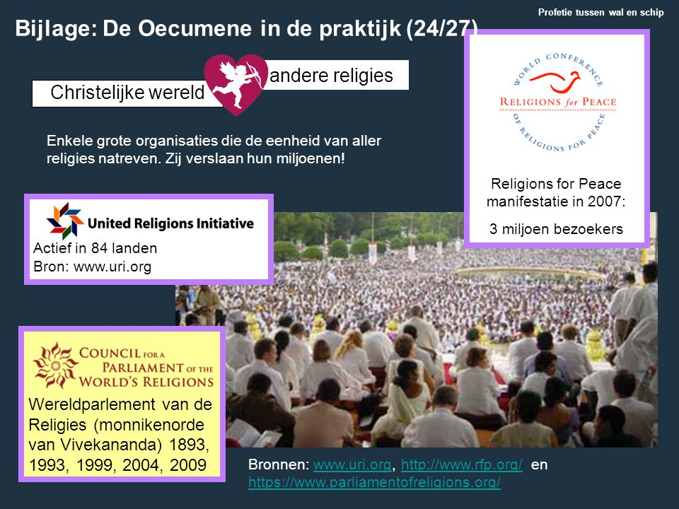 Religions for Peace manifestatie in 2007: