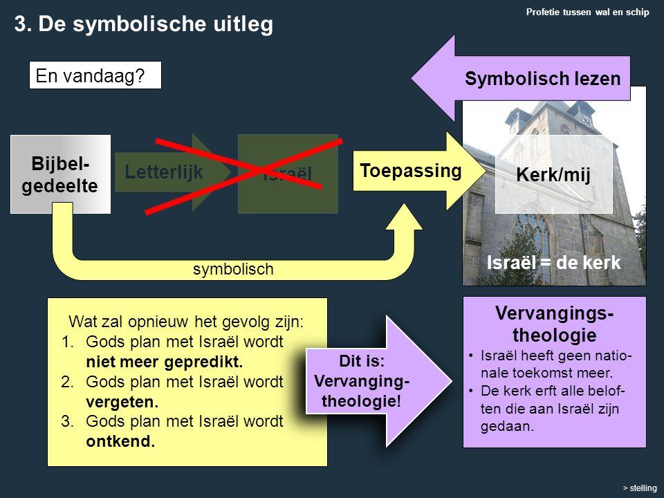 Vervangings-theologie Dit is: Vervanging-theologie!