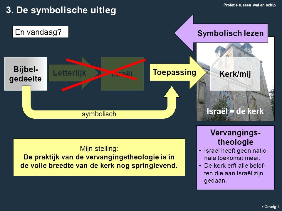 Vervangings-theologie