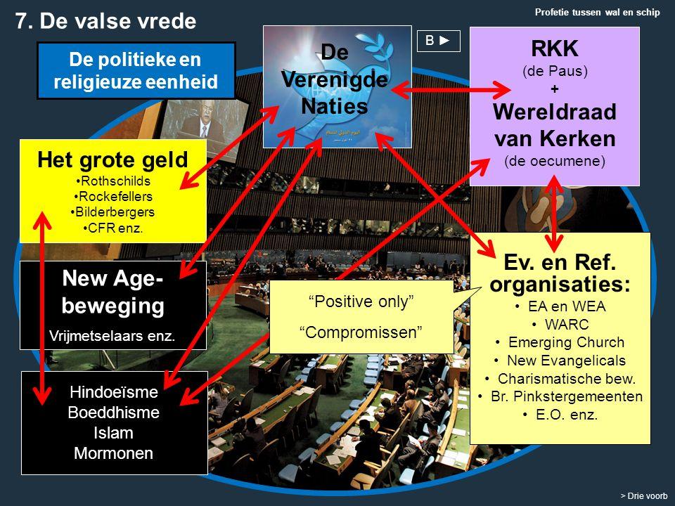 De politieke en religieuze eenheid Ev. en Ref. organisaties: