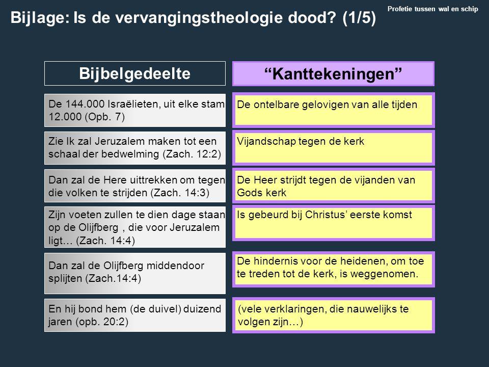 Bijbelgedeelte Kanttekeningen