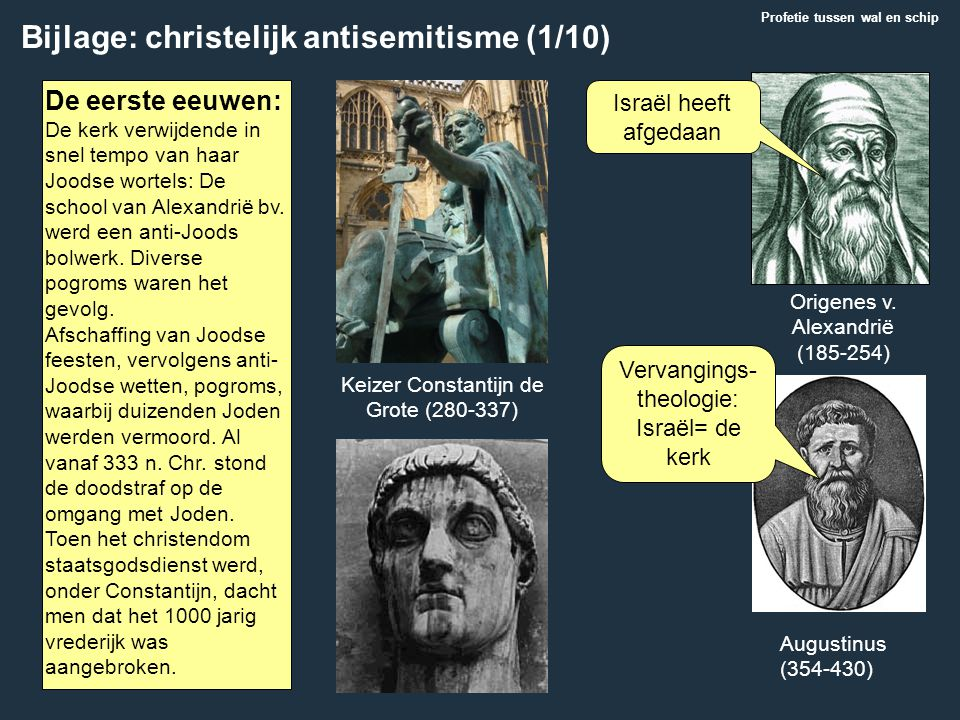 Bijlage: christelijk antisemitisme (1/10)