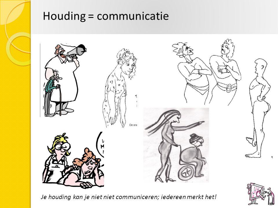 Houding = communicatie