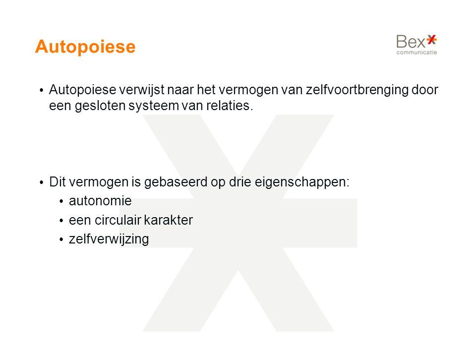 Autopoiese Autopoiese verwijst naar het vermogen van zelfvoortbrenging door een gesloten systeem van relaties.