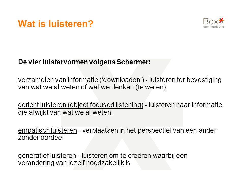 Wat is luisteren De vier luistervormen volgens Scharmer: