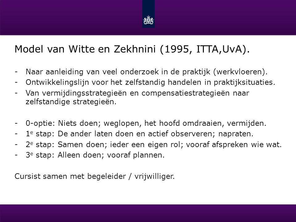 Model van Witte en Zekhnini (1995, ITTA,UvA).