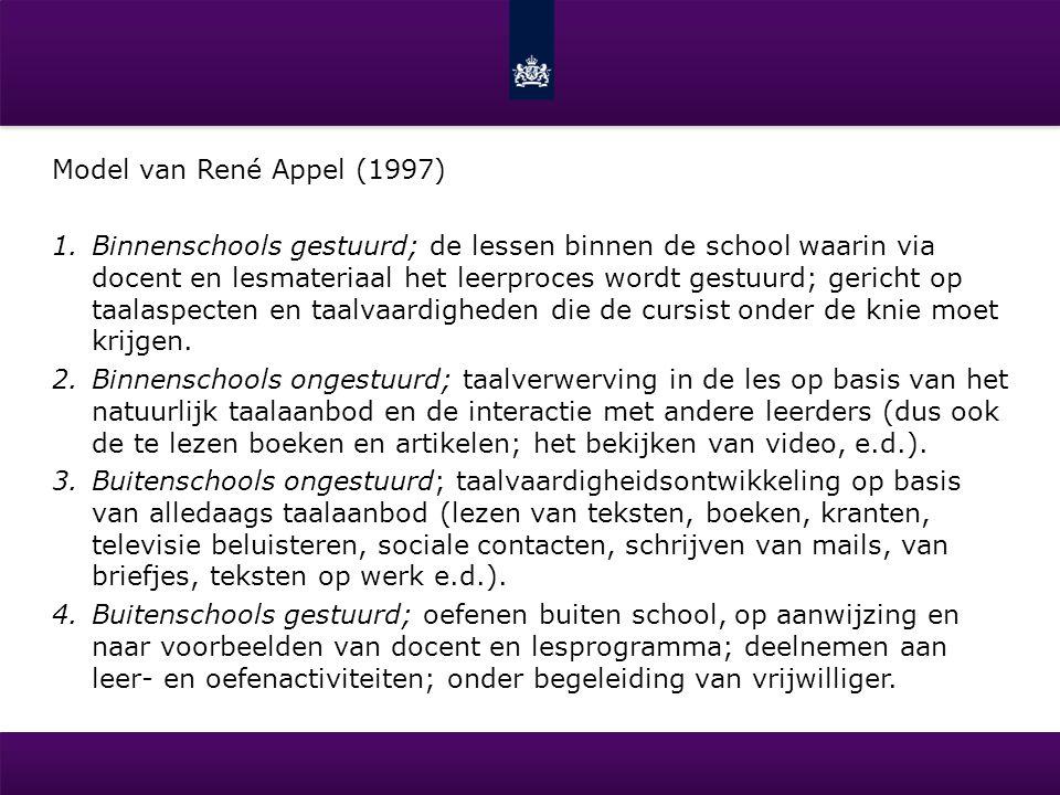 Model van René Appel (1997)