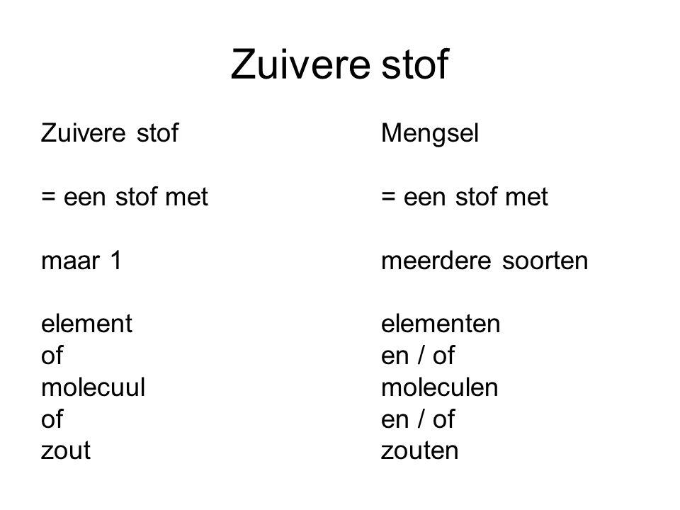 Zuivere stof Zuivere stof Mengsel = een stof met = een stof met