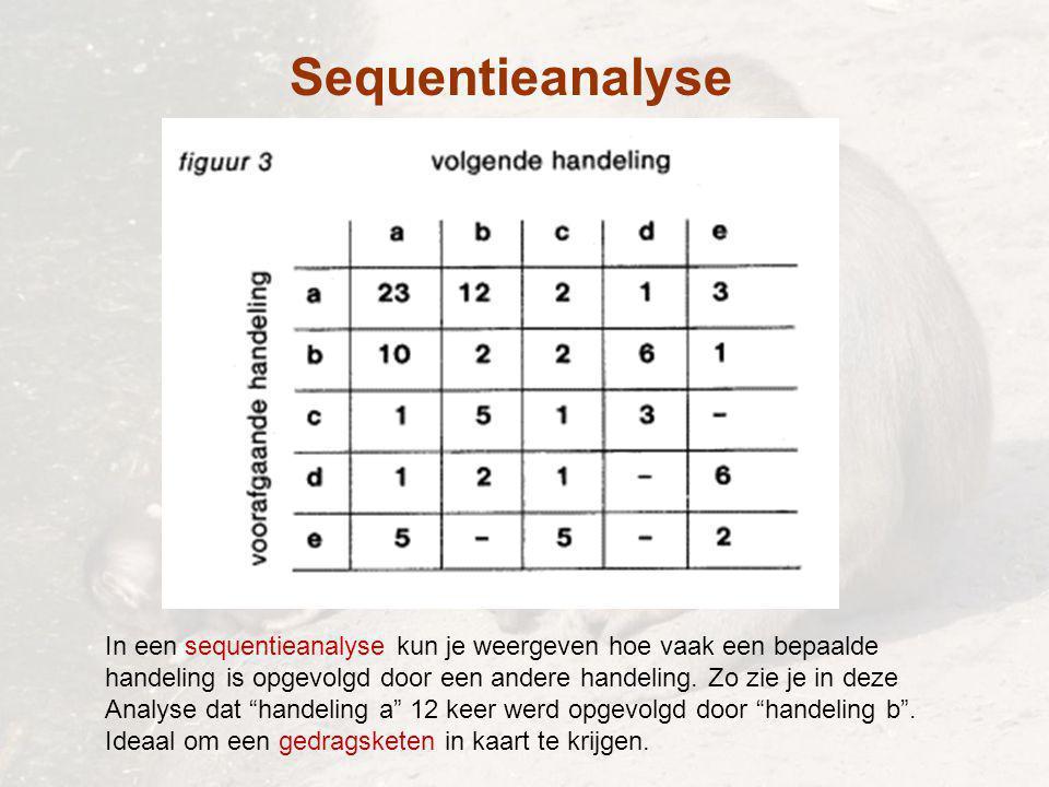 Sequentieanalyse In een sequentieanalyse kun je weergeven hoe vaak een bepaalde. handeling is opgevolgd door een andere handeling. Zo zie je in deze.