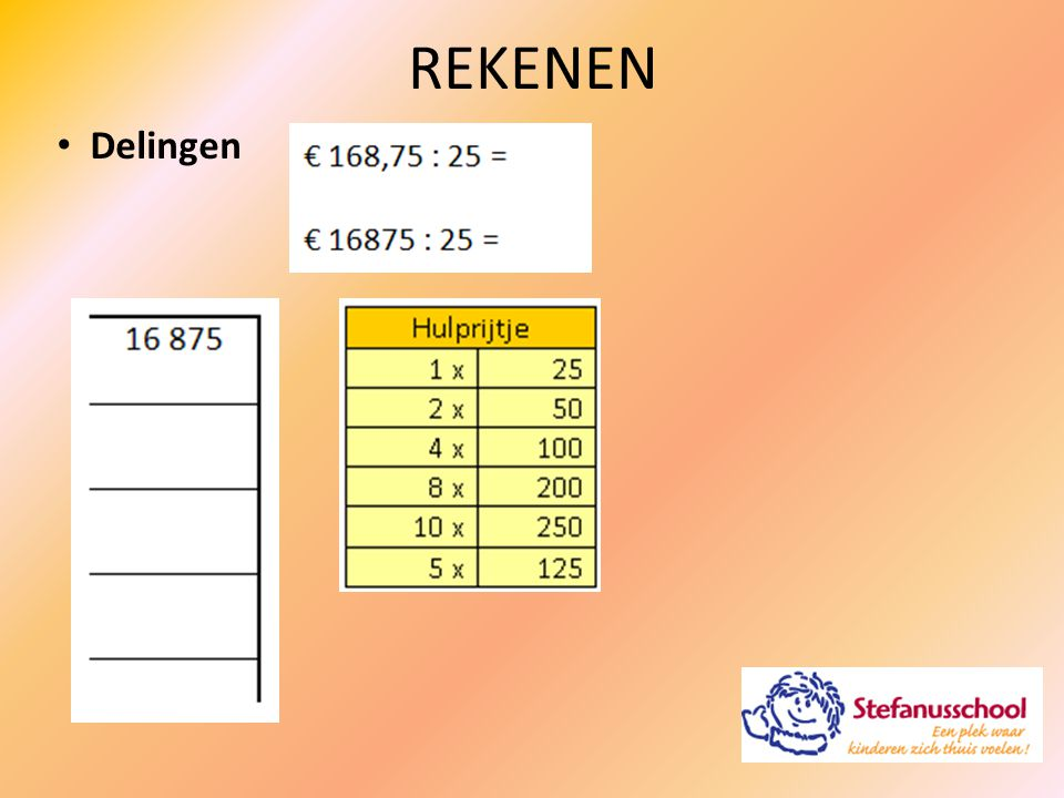 REKENEN Delingen