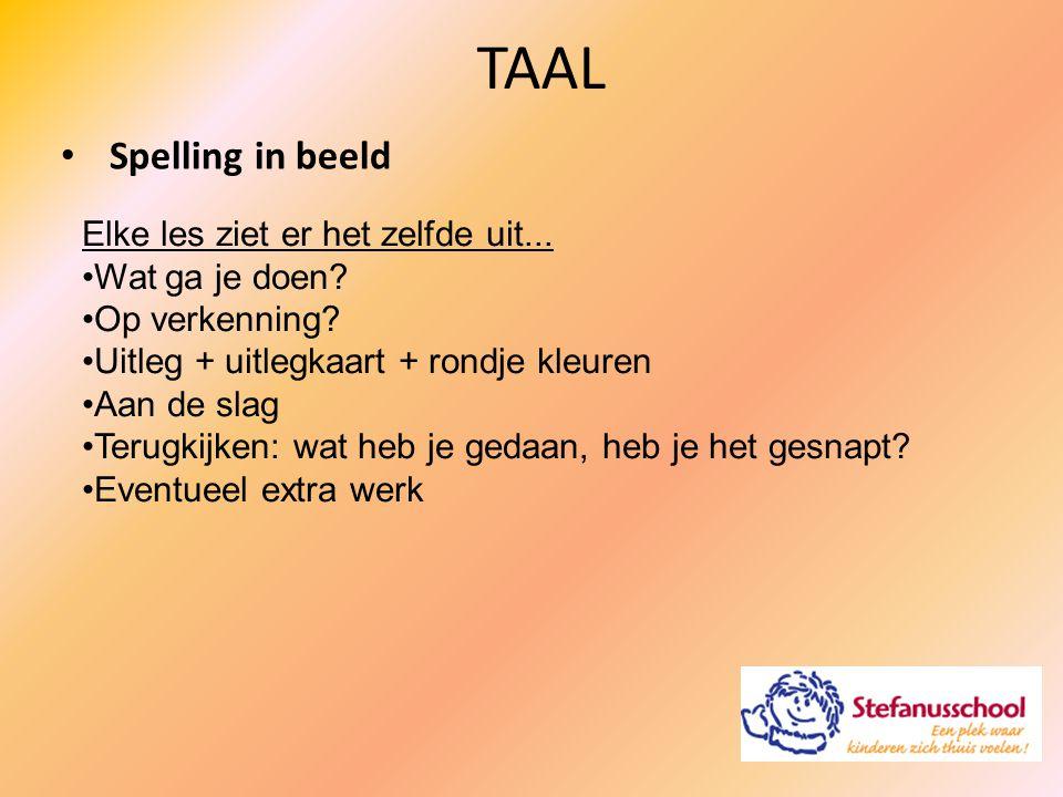TAAL Spelling in beeld Elke les ziet er het zelfde uit...