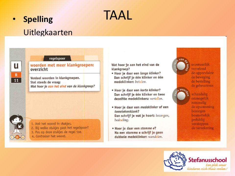 TAAL Spelling Uitlegkaarten