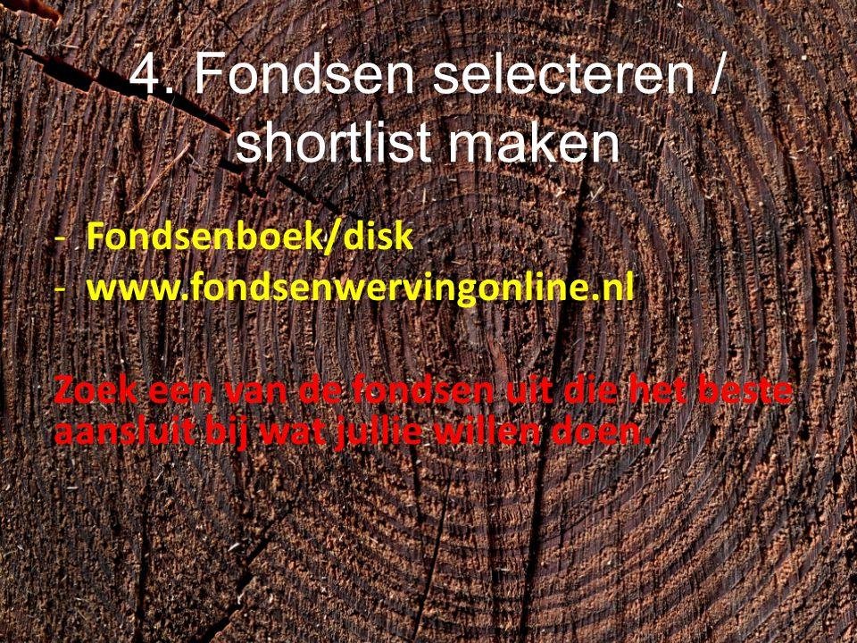 4. Fondsen selecteren / shortlist maken