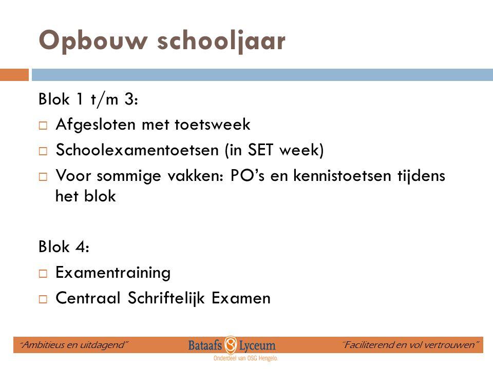 Opbouw schooljaar Blok 1 t/m 3: Afgesloten met toetsweek