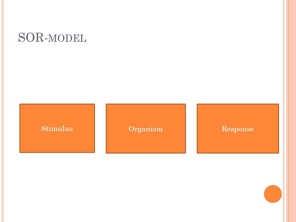SOR-model Stimulus Organism Response