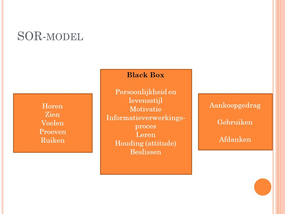 SOR-model Black Box Persoonlijkheid en levensstijl Motivatie