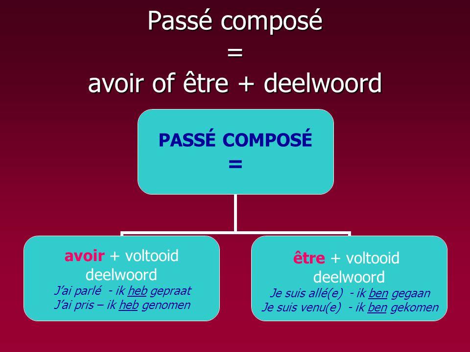 Passé composé = avoir of être + deelwoord