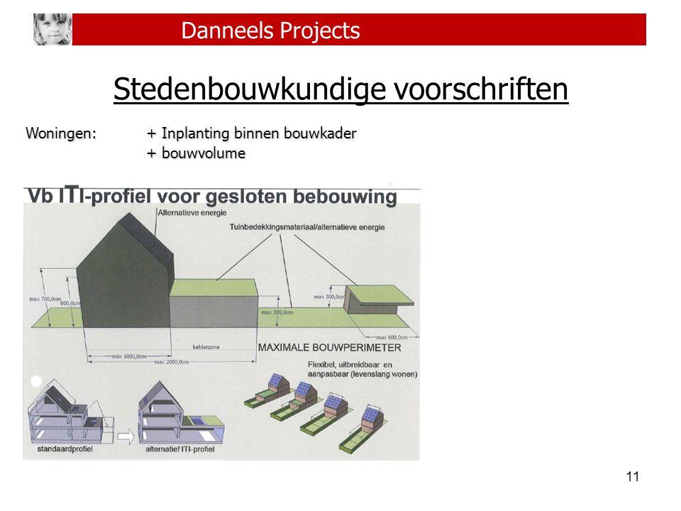 Stedenbouwkundige voorschriften