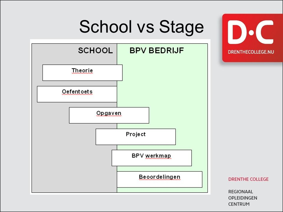 School vs Stage