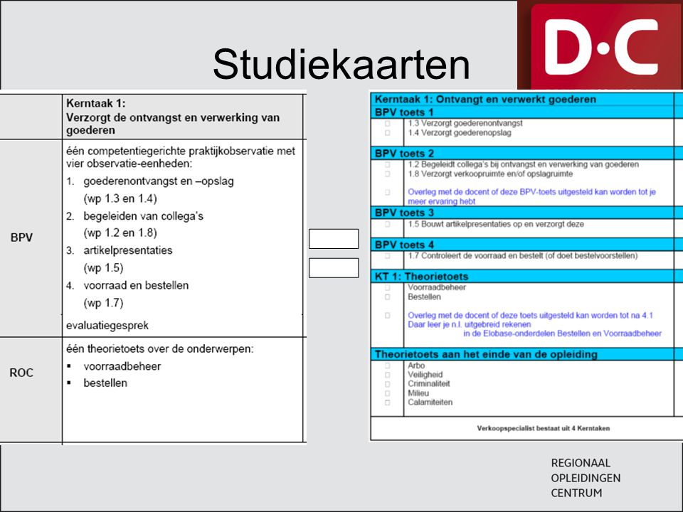 Studiekaarten =