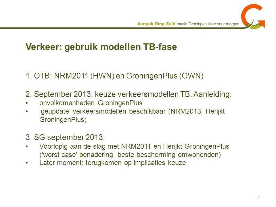 Verkeer: gebruik modellen TB-fase