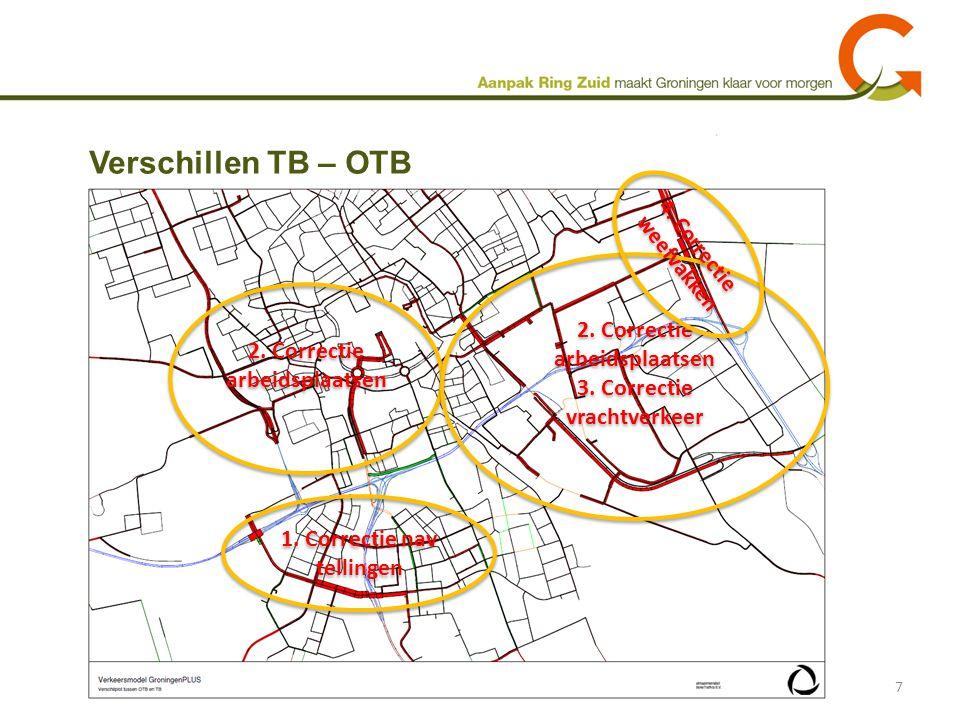 Verschillen TB – OTB 4. Correctie weefvakken. 2. Correctie arbeidsplaatsen 3. Correctie vrachtverkeer.