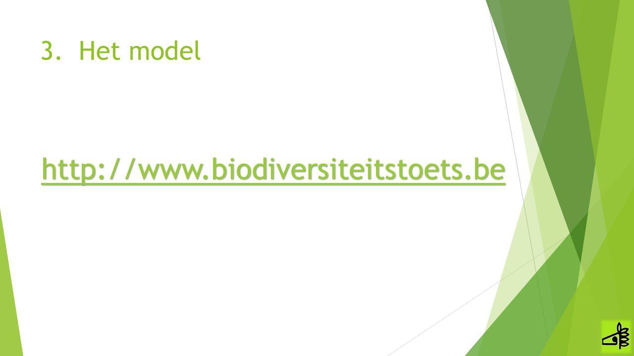 Het model http://www.biodiversiteitstoets.be