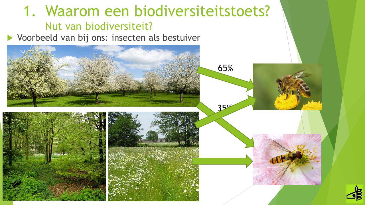 Waarom een biodiversiteitstoets Nut van biodiversiteit