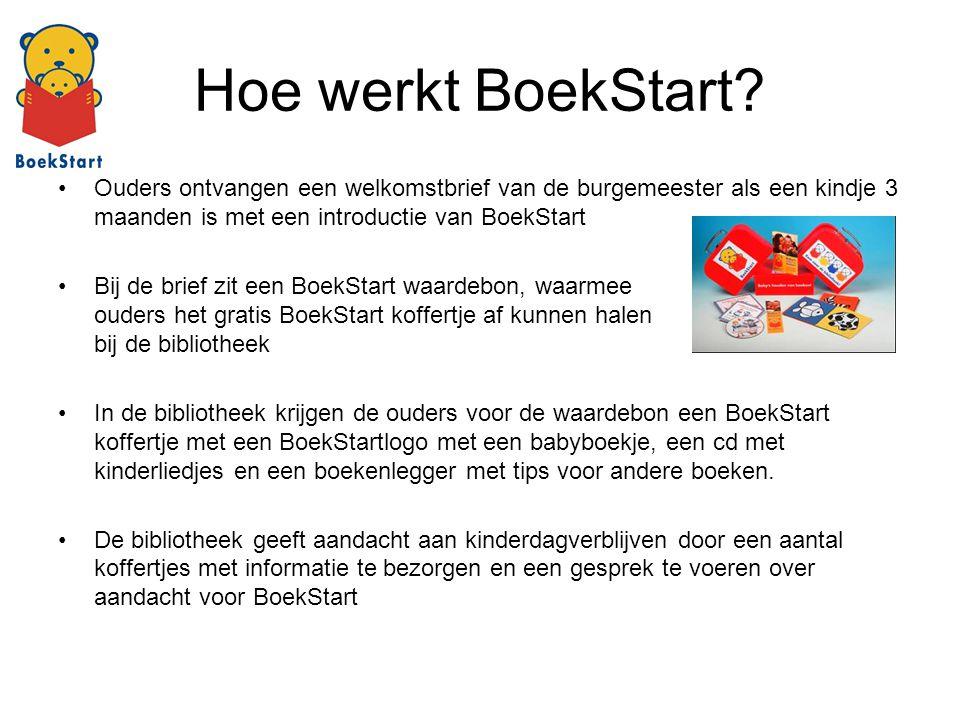 Hoe werkt BoekStart Ouders ontvangen een welkomstbrief van de burgemeester als een kindje 3 maanden is met een introductie van BoekStart.