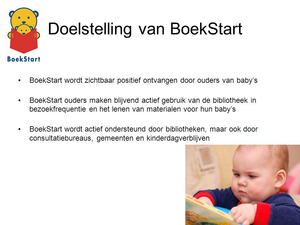 Doelstelling van BoekStart