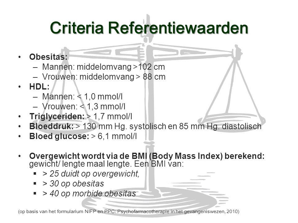 Criteria Referentiewaarden