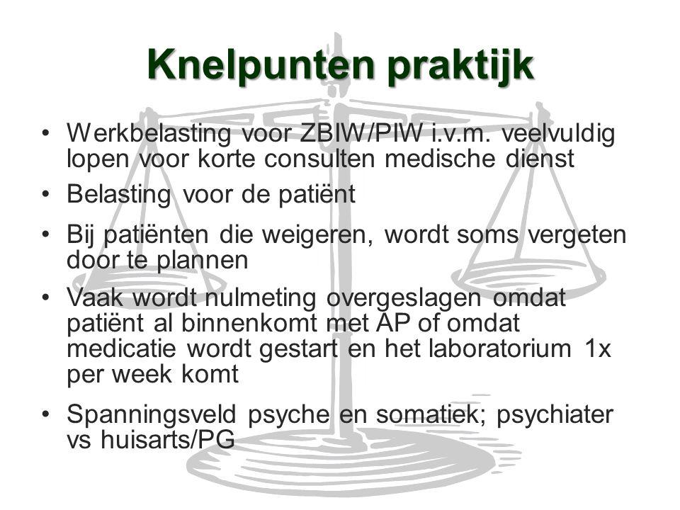 Knelpunten praktijk Werkbelasting voor ZBIW/PIW i.v.m. veelvuldig lopen voor korte consulten medische dienst.