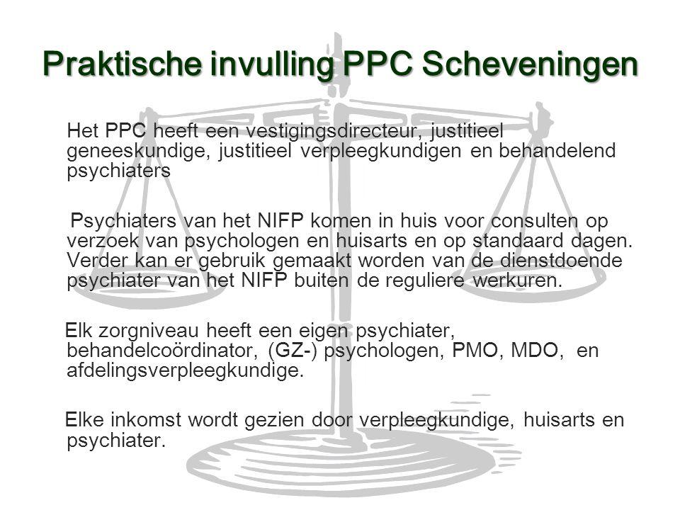 Praktische invulling PPC Scheveningen