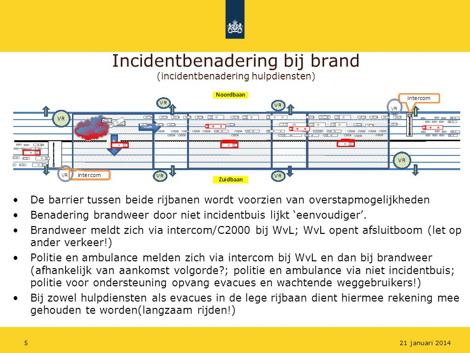 Incidentbenadering bij brand (incidentbenadering hulpdiensten)