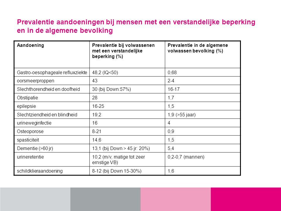Prevalentie aandoeningen bij mensen met een verstandelijke beperking en in de algemene bevolking