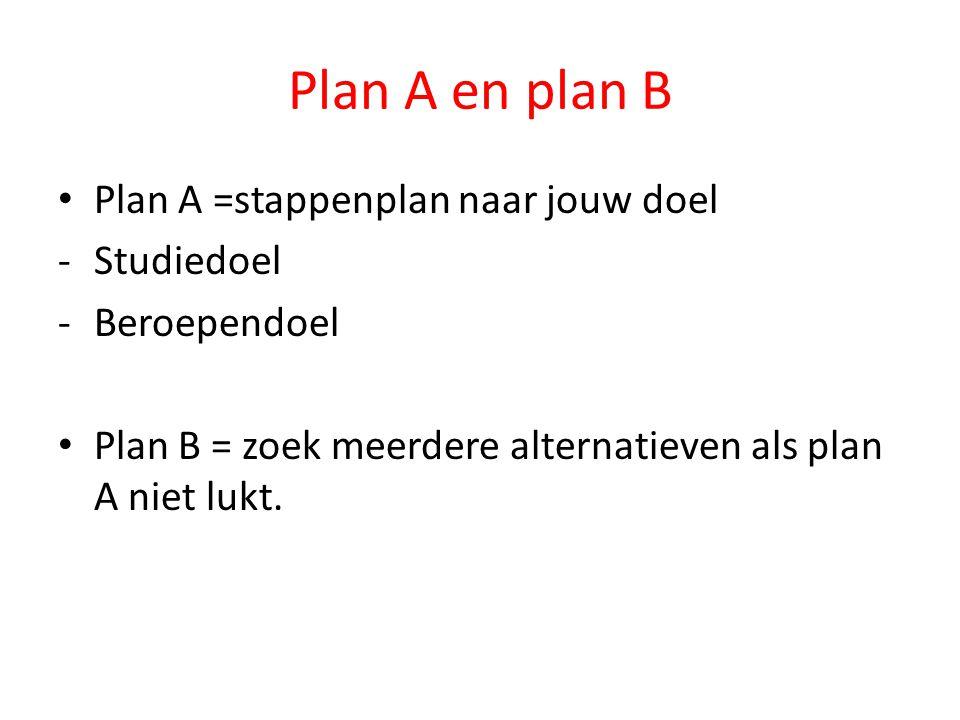 Plan A en plan B Plan A =stappenplan naar jouw doel Studiedoel