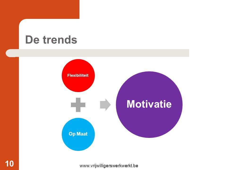 De trends Op Maat www.vrijwilligerswerkwerkt.be Flexibiliteit