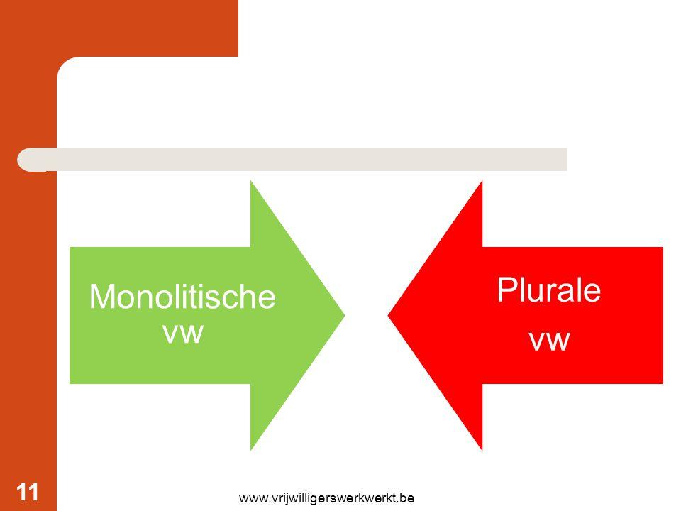 Monolitische vw Plurale vw www.vrijwilligerswerkwerkt.be