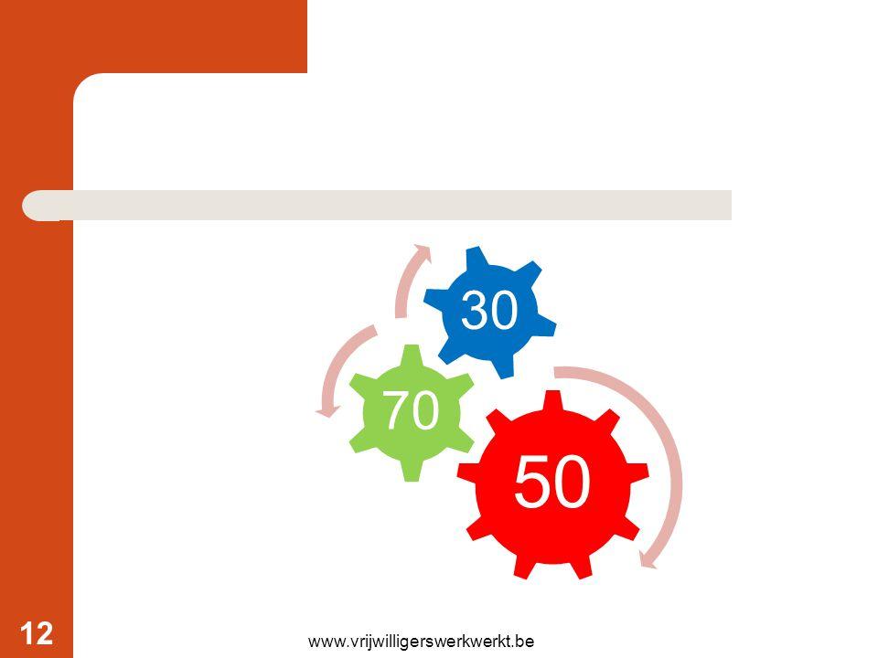 50 70 30 www.vrijwilligerswerkwerkt.be