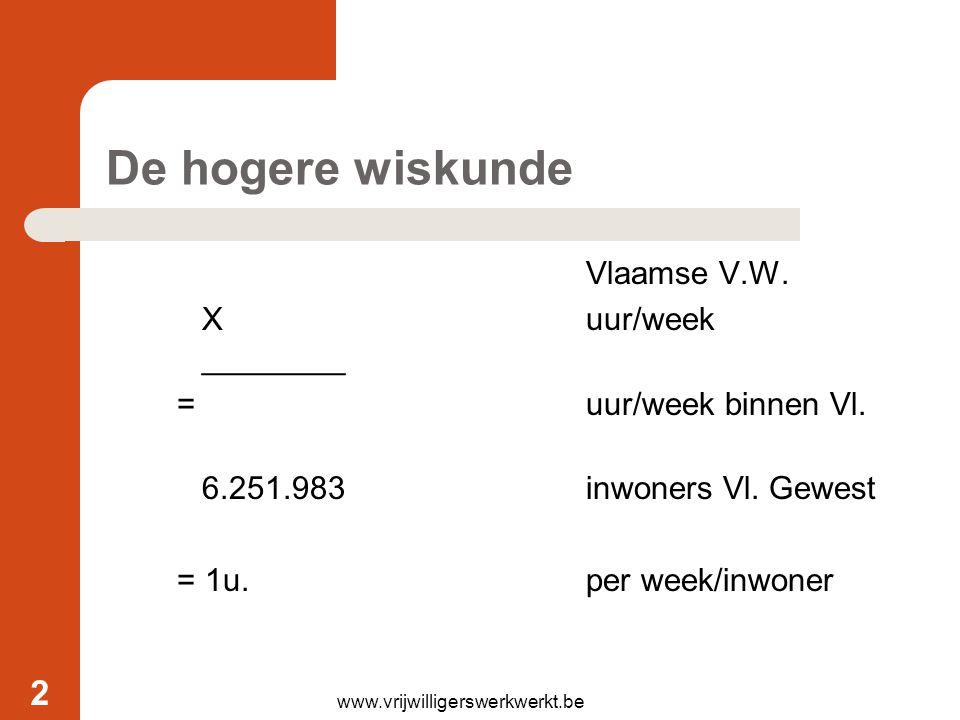 De hogere wiskunde Vlaamse V.W. X uur/week ________ = uur/week binnen Vl. 6.251.983 inwoners Vl. Gewest = 1u. per week/inwoner