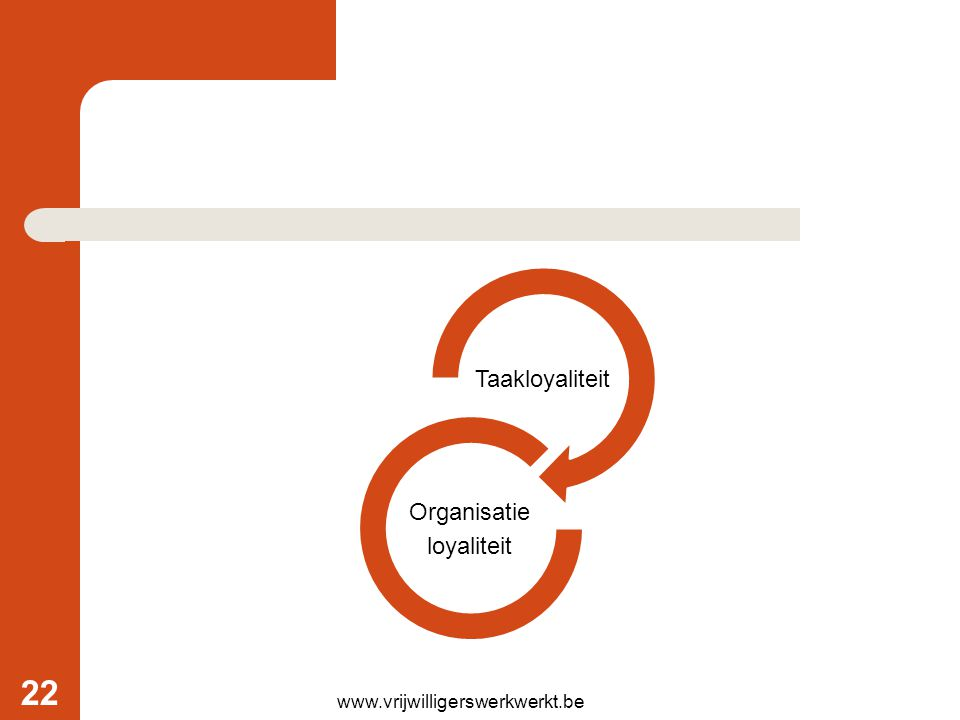 Taakloyaliteit Organisatie loyaliteit www.vrijwilligerswerkwerkt.be