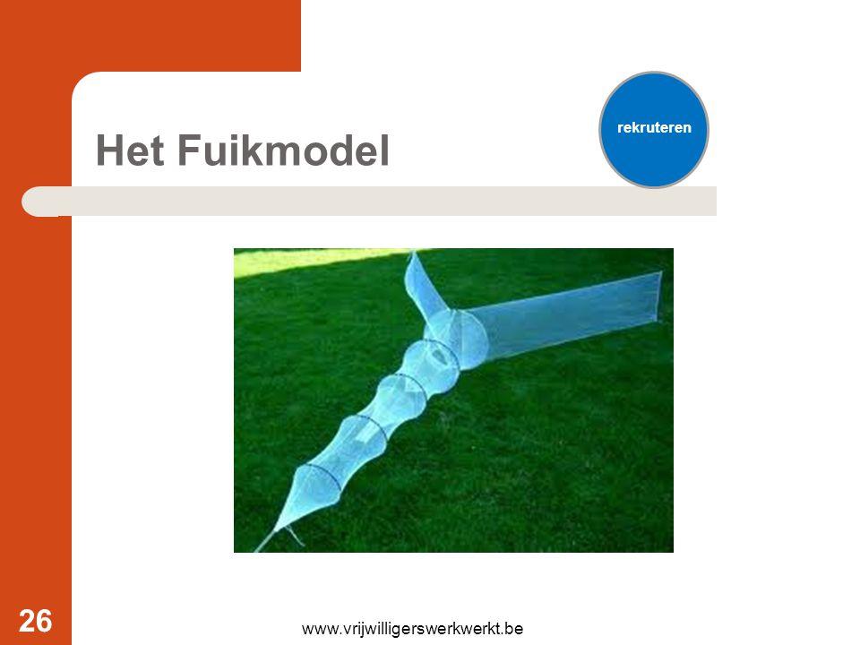 Het Fuikmodel rekruteren www.vrijwilligerswerkwerkt.be
