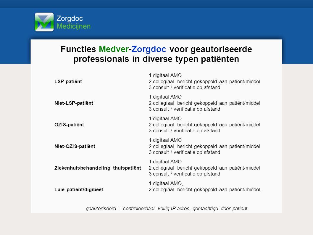 Functies Medver-Zorgdoc voor geautoriseerde professionals in diverse typen patiënten